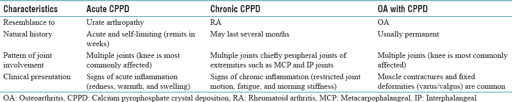Chondrocalcinosis: A common but poorly understood joint disease